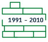 1991 tm 2010