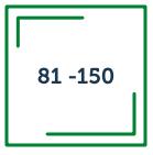 81 tm 150 m2