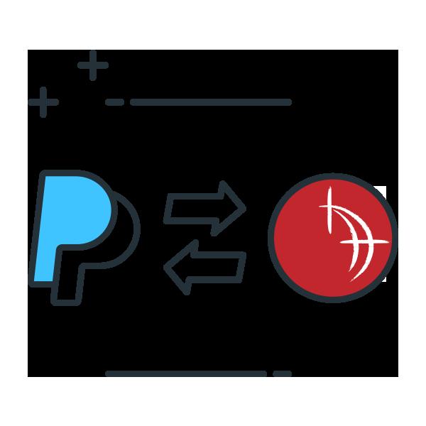 PAYPAL / Kreditkarte