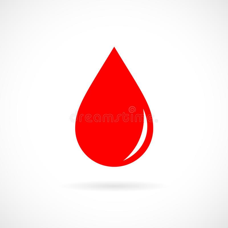 Otros Sangrados