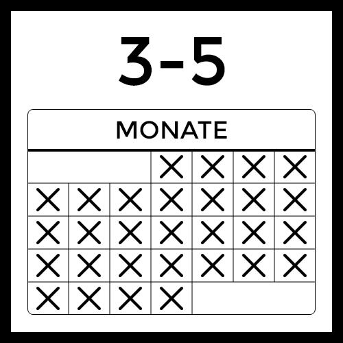 In 3 bis 5 Monaten